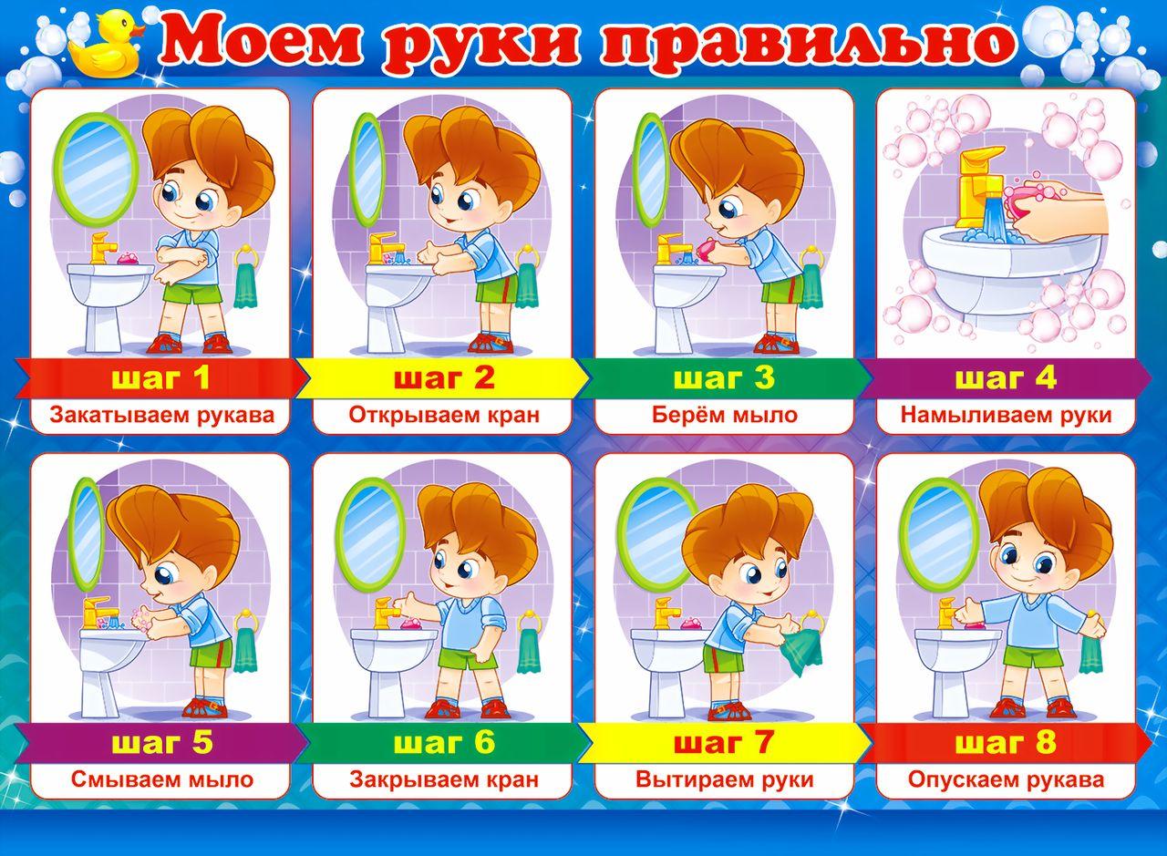 Картинки для детей мойте руки