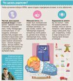 Лечение орви у детей комаровский – Доктор Комаровский об ОРВИ. И как это лечить.